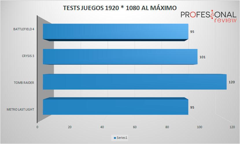 Asus G11CB benchmark