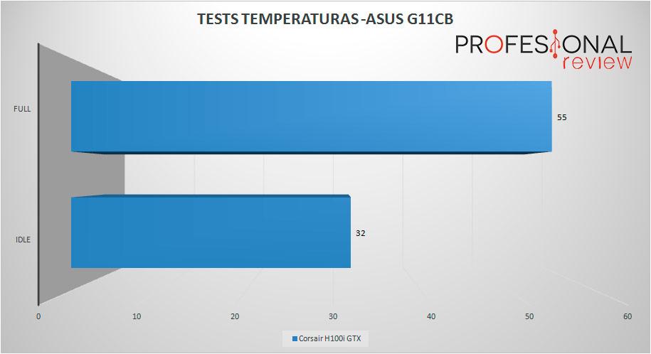 Asus G11CB temperatura