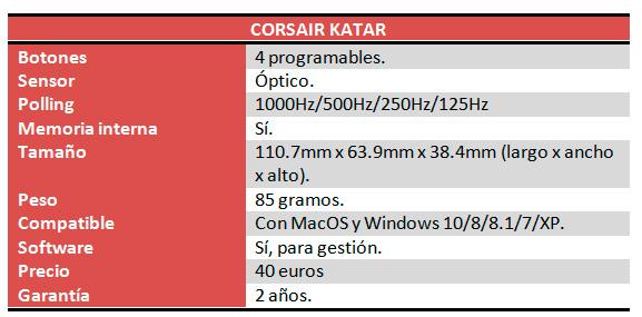 Corsair Katar