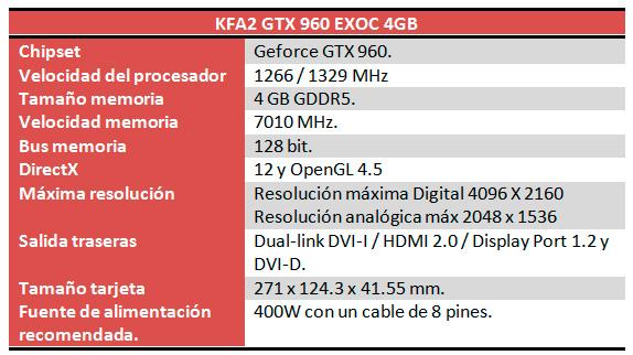 kfa2-gtx960-exoc-caracteristicas