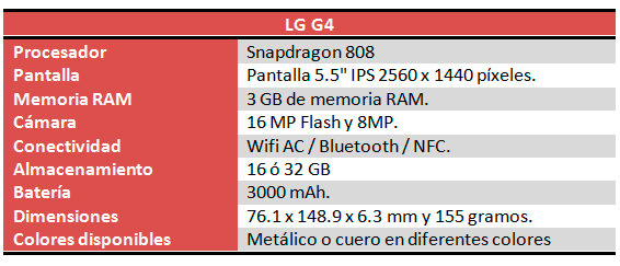 LG G4 caracteristicas