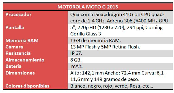 motorola-g2015-caracteristicas