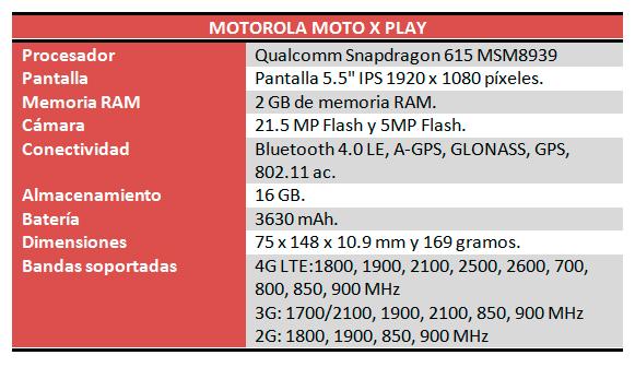 motorola-moto-x-play-caracteristicas