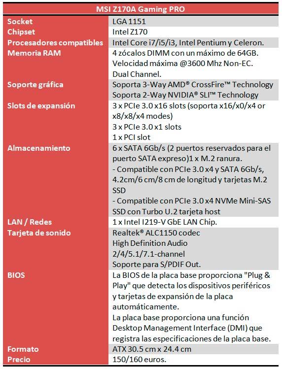 MSI Z170A Gaming PRO Características
