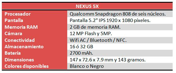 nexus5x-caracteristicas