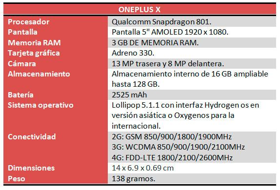 OnePlus X caracteristicas