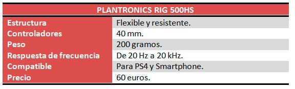 plantronics-rig500hs-caracteristicas
