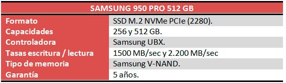 samsung-ssd-950-pro-caracteristicas