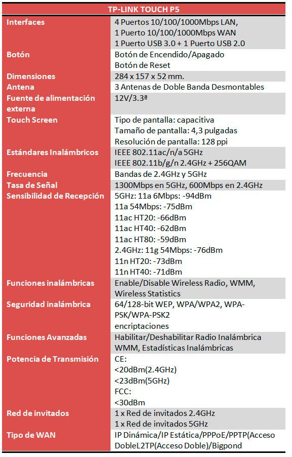TP-Link Touch P5 caracteristicas
