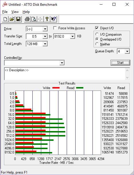 950PRO_-_ATTO_Disk_Benchmark