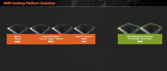 AMD AGESA AM4