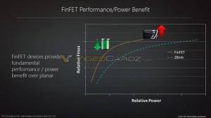 AMD-Polaris-Architecture-5
