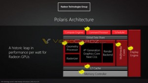 AMD-Polaris-Architecture-7