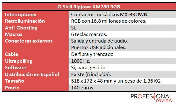 G.Skill Ripjaws KM780