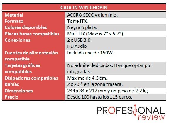 In Win Chopin