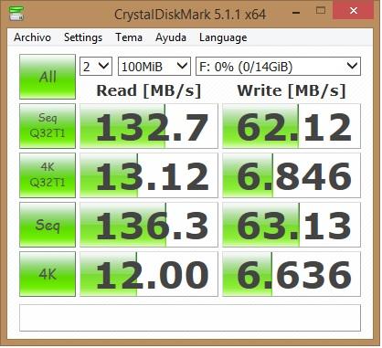 Kingston DataTraveler 2000 CristalDiskMark