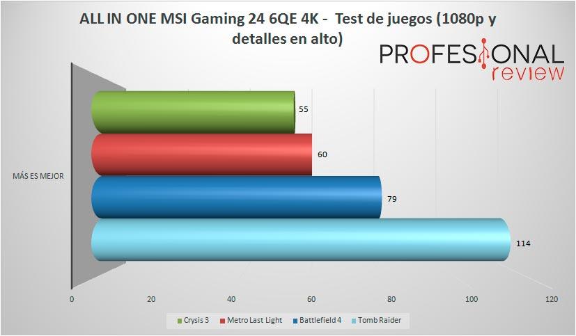MSI GAMING 24 6QE 4K juegos