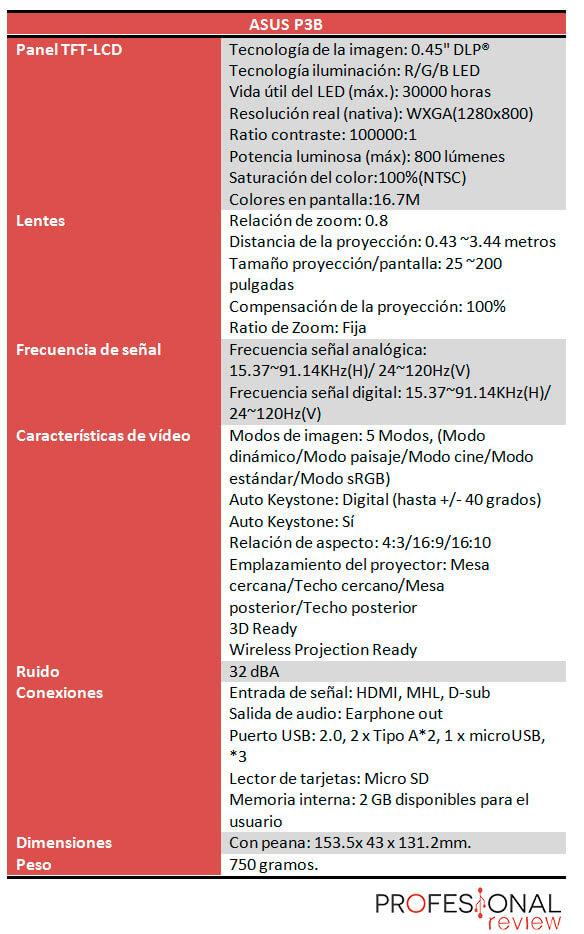 Asus P3B caracteristicas