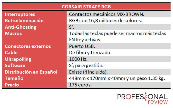 Corsair Strafe RGB características