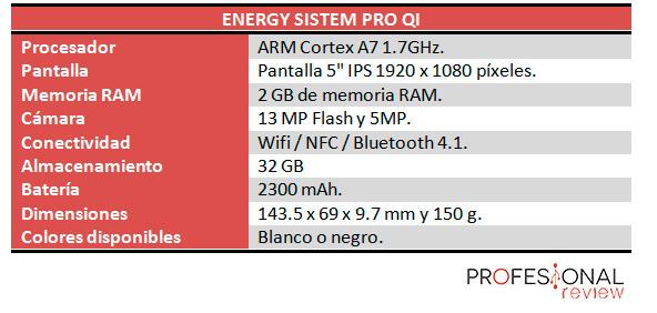 Energy Sistem Pro Qi características