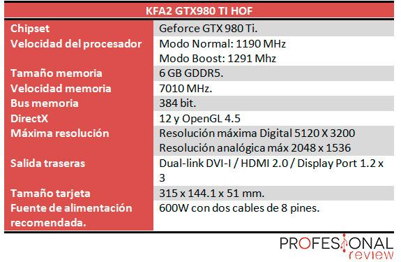 KFA2 GTX980 TI HOF Caracteristicas