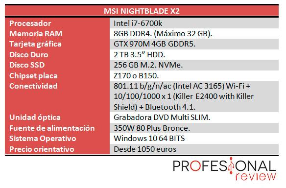 MSI Nightblade X2 características