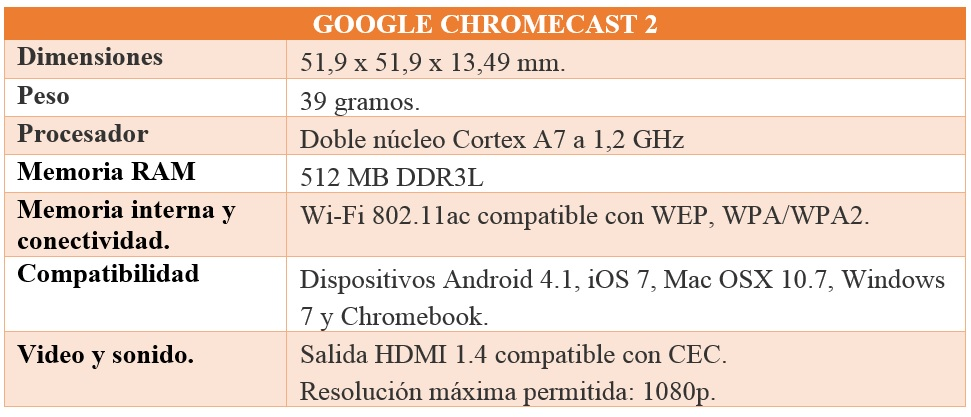 tabla chromecast 2