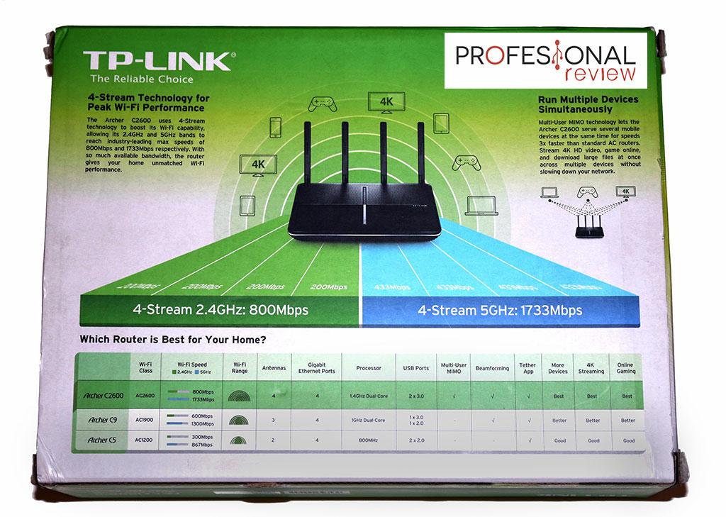 TP-Link Archer C2600 caja trasera