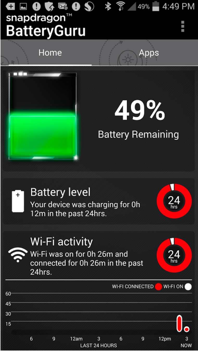 BatteryGuru