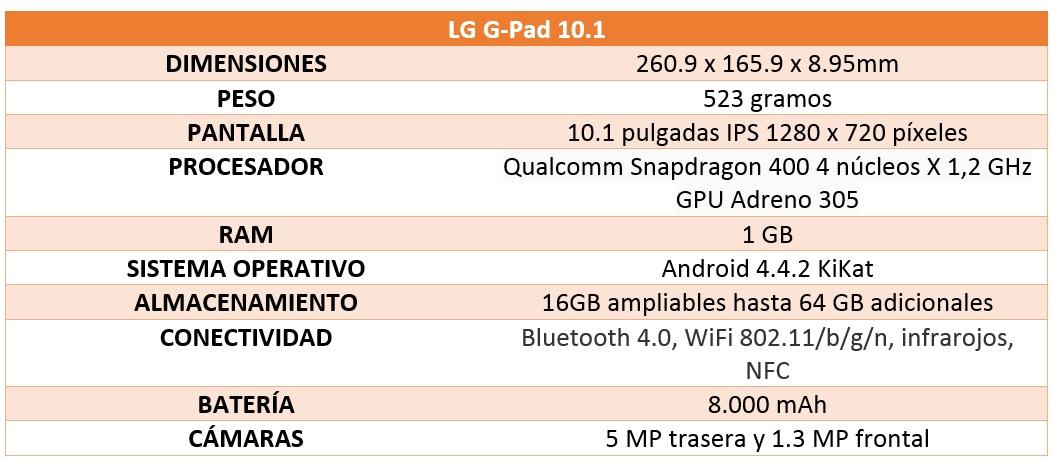 LG G-Pad 10.1 review tabla características