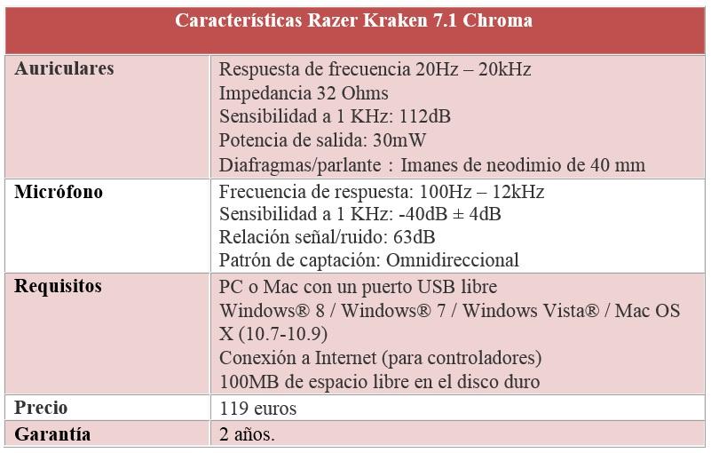 Razer Kraken 7.1 Chroma características