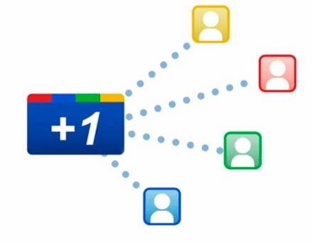 Sistema de votación Google