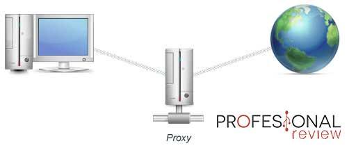 configurar un proxy en Windows