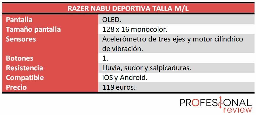 Razer Nabu caracteristicas