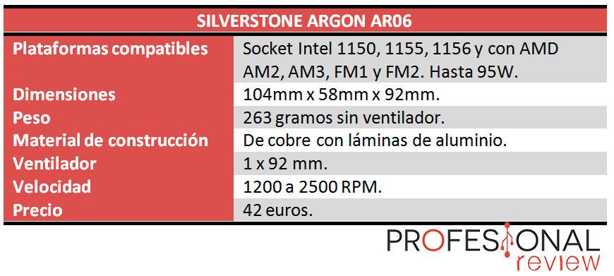 Silverstone Argon AR06 características