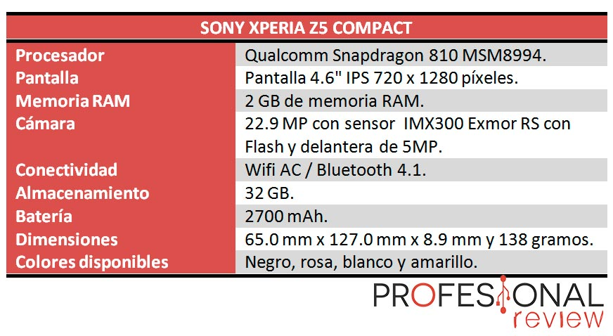 Sony Xperia Z5 Compact caracteristicas