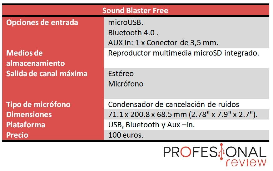 Sound Blaster FRee caracteristicas