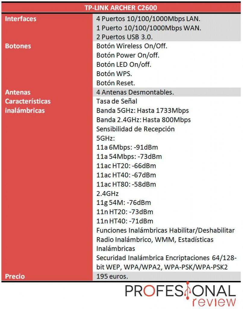 TP-Link Archer C2600 caracteristicas