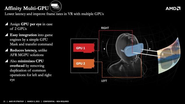 AMD quiere que juguemos a 16K con LiquidVR