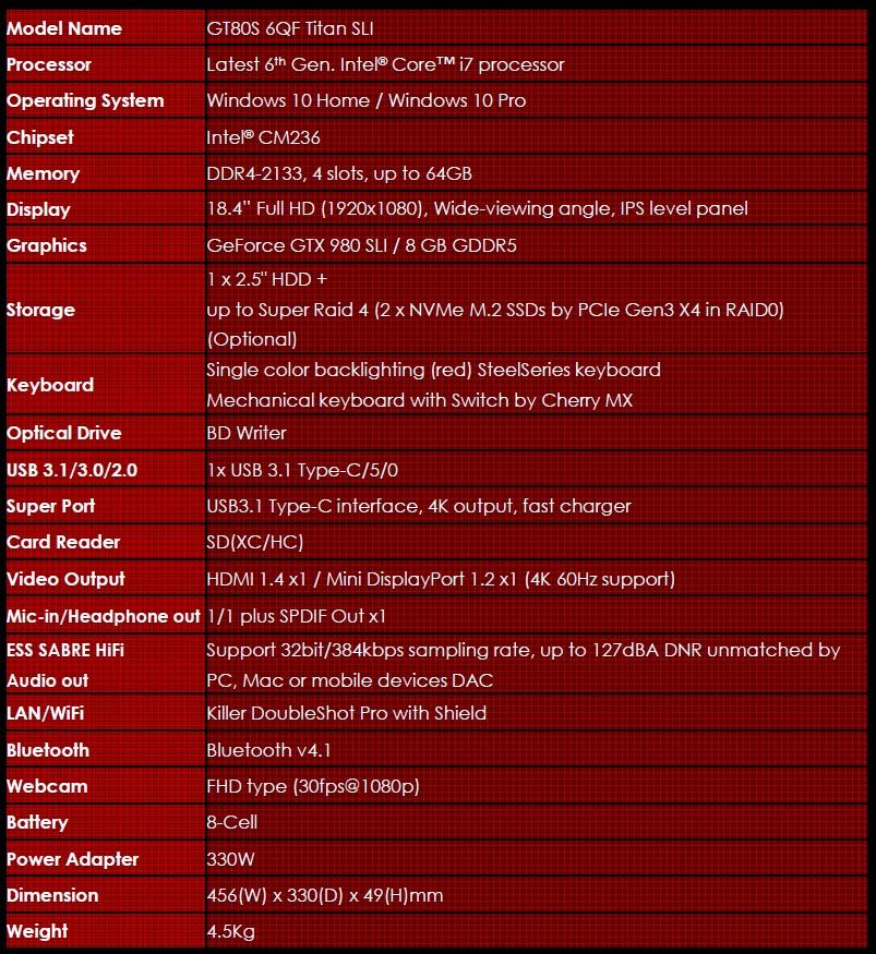 MSI GT80s 6QF Titan SLI Review características