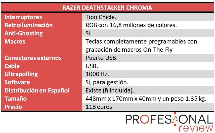 Razer-DeathStalker-Chroma-caracteristicas