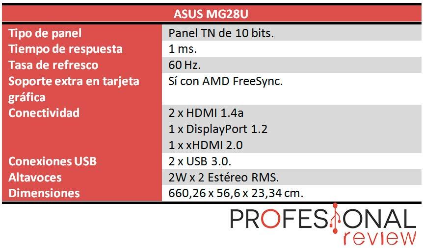 Asus MG28U características