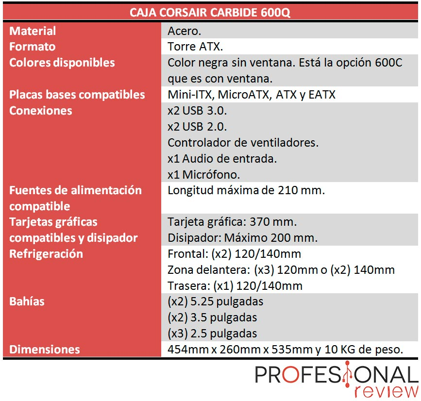 Corsair Carbide 600Q caracteristicas