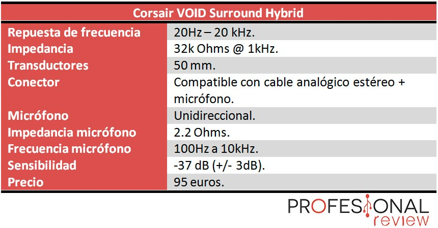 Corsair VOID Surround Hybrid caracteristicas
