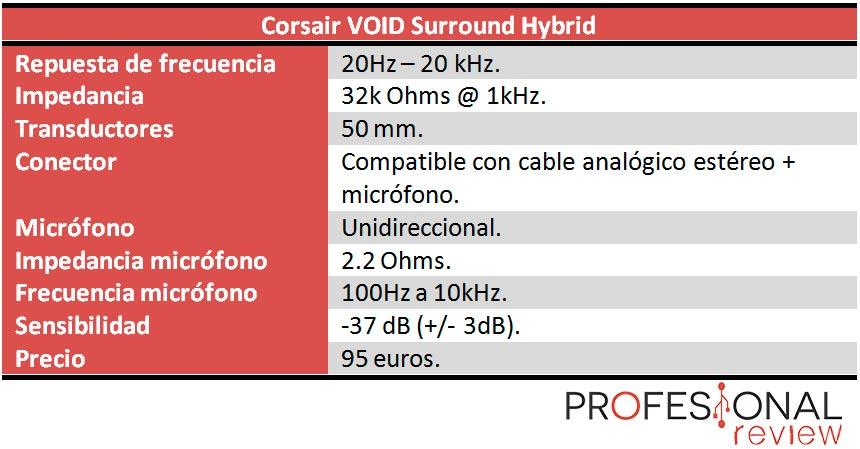 Corsair VOID Surround Hybrid caracteristicas