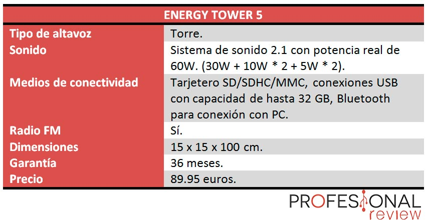 Energy Tower 5 caracteristicas