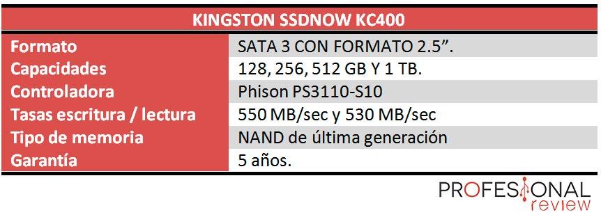 Kingston KC400 caracteristicas