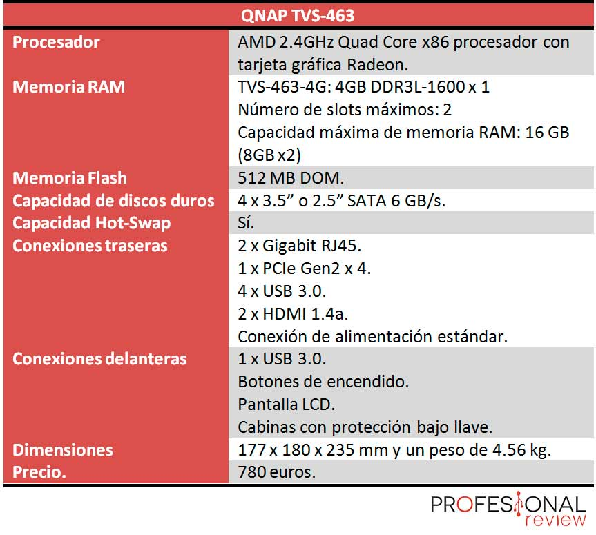 QNAP TVS-463 caracteristicas