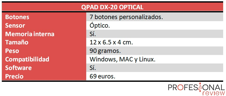 QPad DX-20 caracteristicas