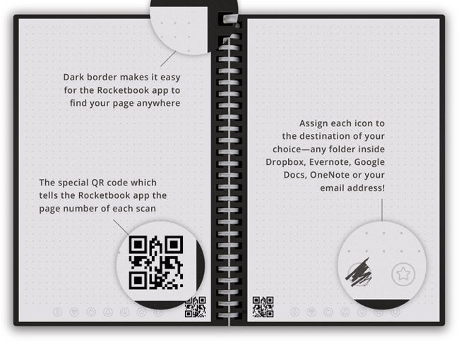 rocketbook wave pages